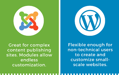 Comparazione Joomla vs Wordpress